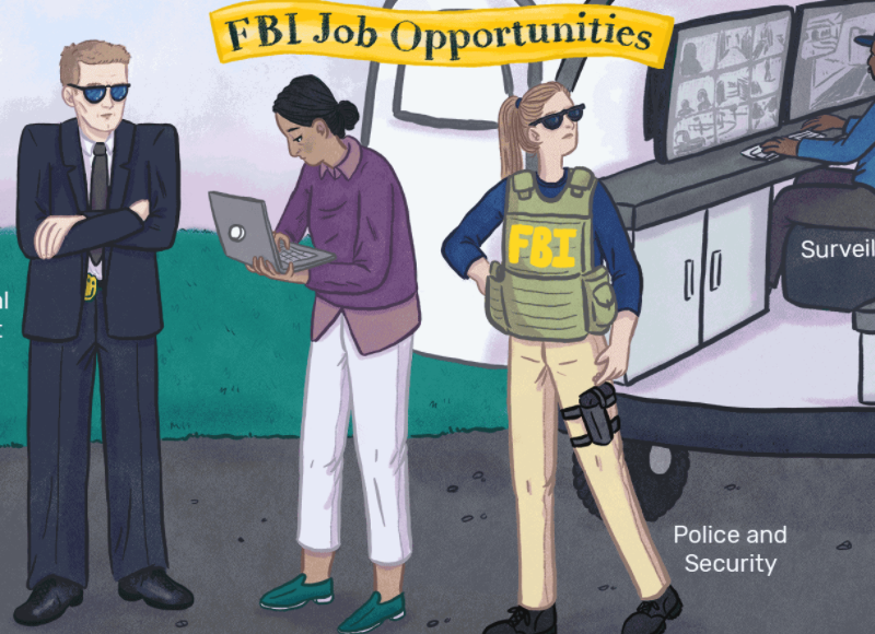 How to Become an FBI Agent: Salary & Requirements